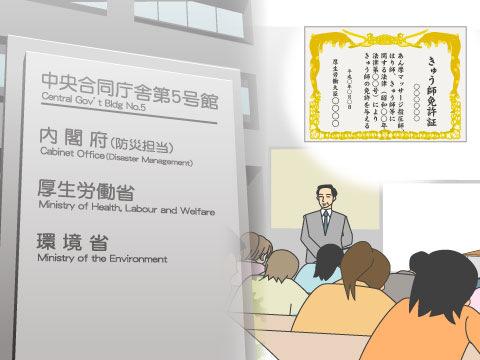 きゅう師国家試験