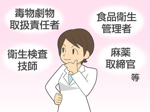 薬剤師に付与される資格