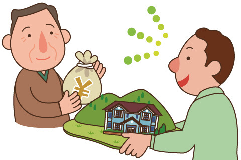 譲渡所得の計算方法