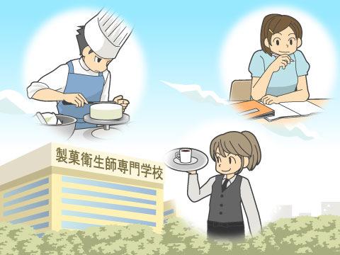製菓衛生師専門学校
