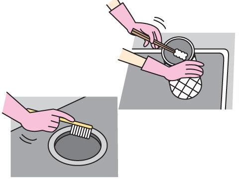 イヤな生ゴミ臭の予防法