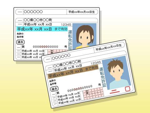 運転免許証(ウンテンメンキョショウ)