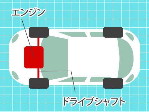 FF車(エフエフシャ)