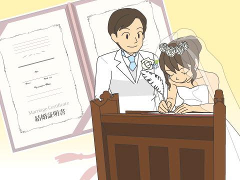 結婚証明書(ケッコンショウメイショ)