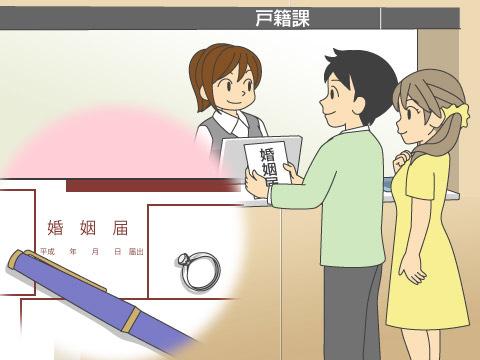 婚姻届(コンイントドケ)