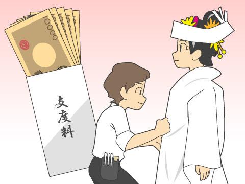 支度料(シタクリョウ)