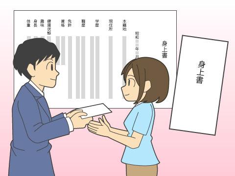 身上書(シンジョウショ)
