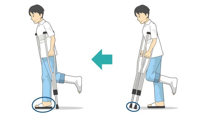 松葉杖の支え方