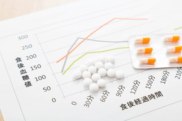 糖尿病の内服薬による薬物療法