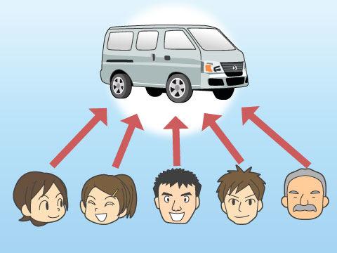 同じ車に同乗するタイプ