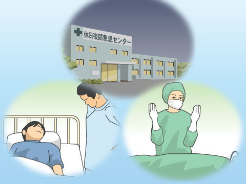 救急医療体制