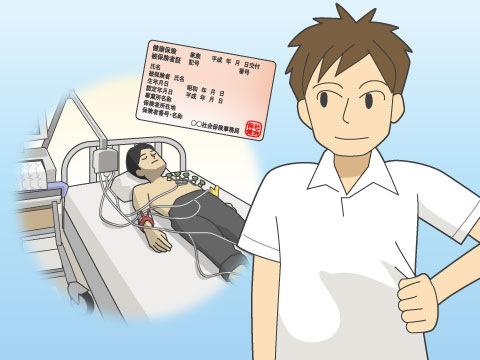 負荷心電図(トレッドミル)検査の流れ