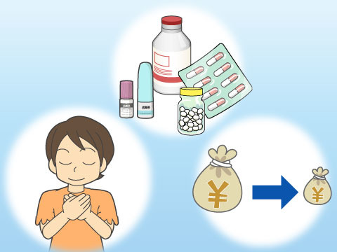 ジェネリック医薬品の特徴