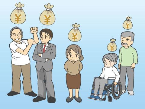 患者の自己負担の推移