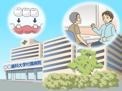 その他の歯科