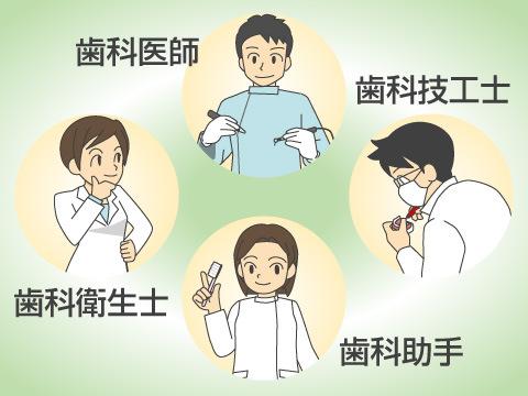 歯科総合病院の診療体制