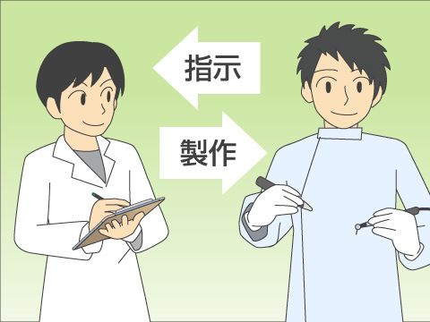 歯科技工士の定義