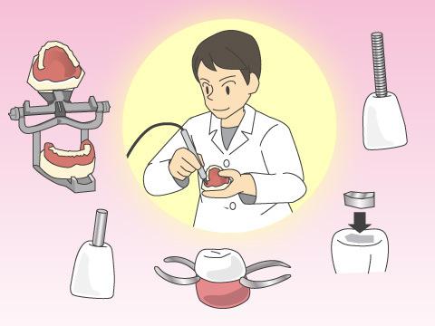 歯科技工士の業務