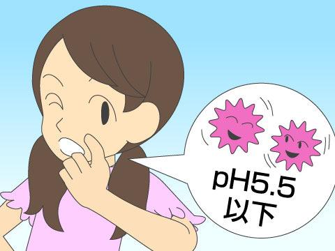 原因は虫歯菌