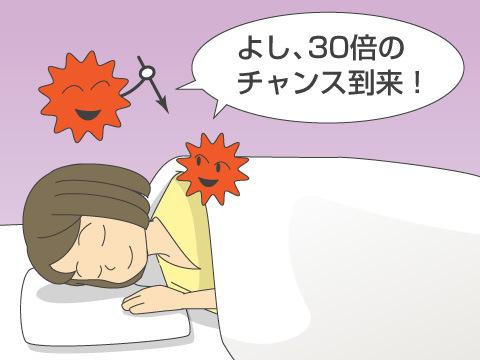 睡眠中に虫歯になりやすい理由