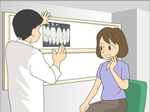 診察時の説明は分かりやすいか