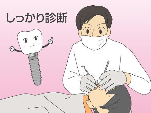 事前の診察と検査