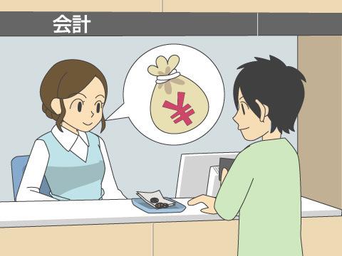 インプラント治療の費用項目と費用の目安