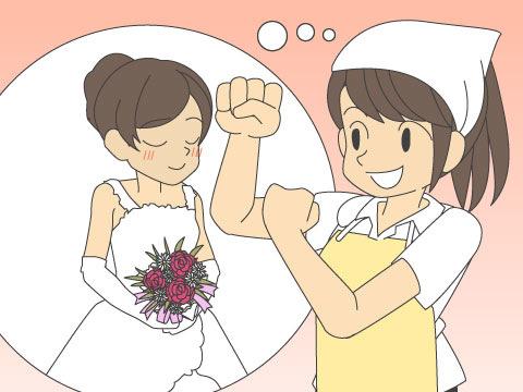 幸せな結婚を叶えるために必要な3つのチカラ