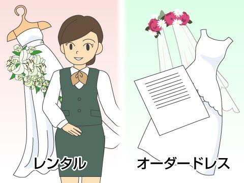 ドレスの入手方法を決める