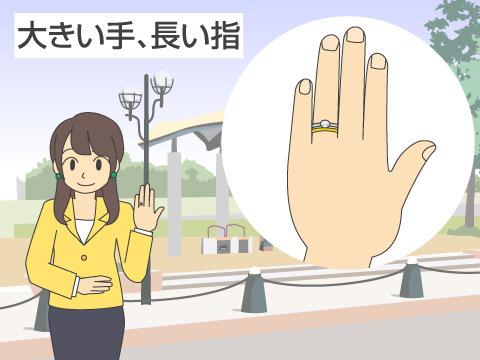 大きい手、長い指