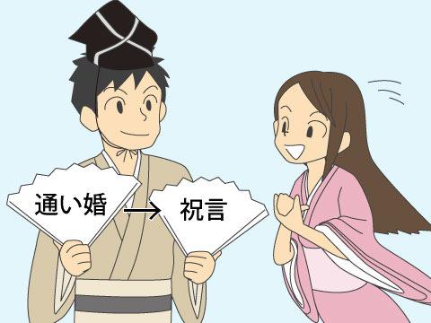 日本における挙式の歴史