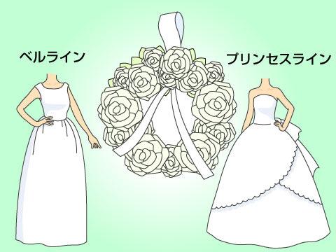 リースブーケと相性の良いドレス