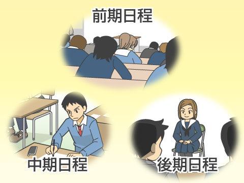 2次試験(2月下旬~)