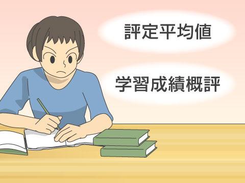公募制一般推薦入試