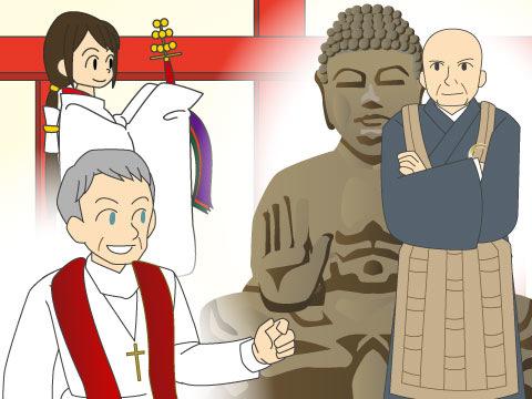 宗教学部で学べる学問