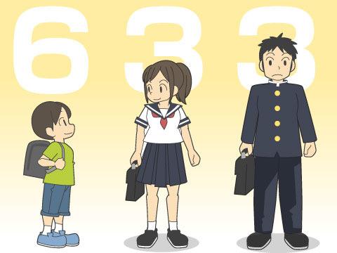 「6・3・3」制度の見直しの動きも