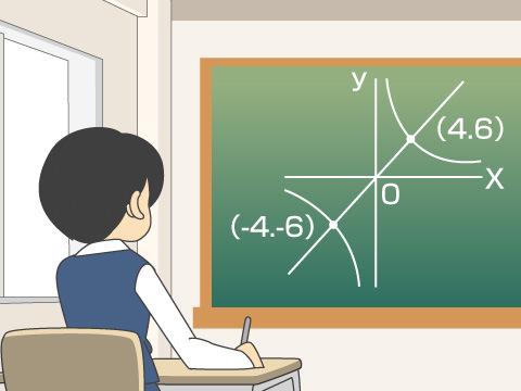 中学校における数学の学習目的と内容