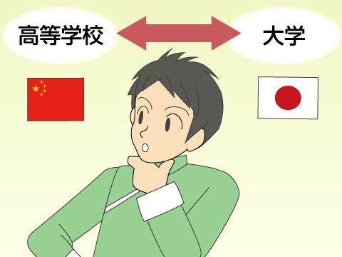 中国で高等学校といえば…