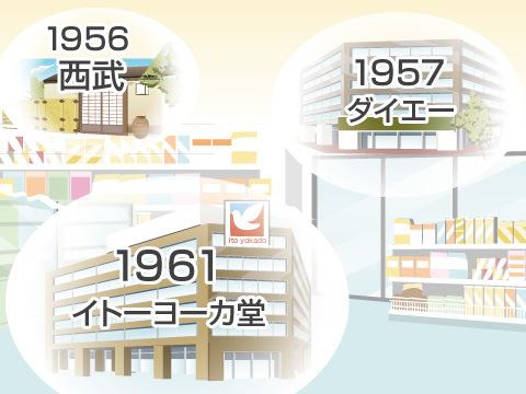 スーパーマーケット全盛の時代へ
