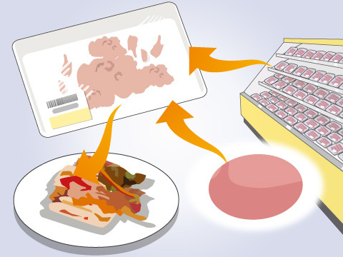 挽肉の選び方