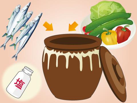 塩麹の特徴
