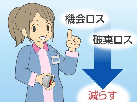 POSによる商品管理