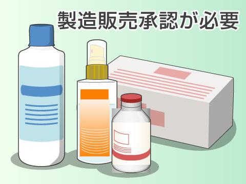 医薬品の定義