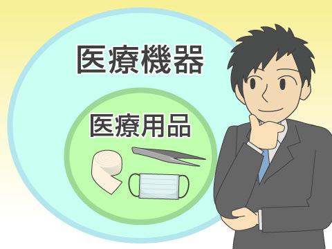 医療用品(医薬機器)の定義