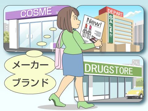 販売形態による取り扱い化粧品の違い