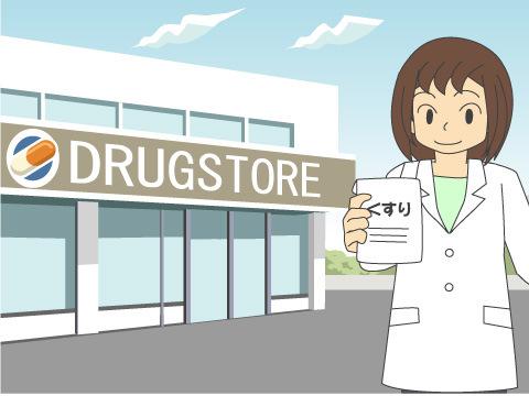 解熱鎮痛薬の成分と主なOTC医薬品