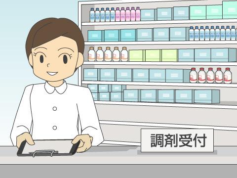 下痢止め薬の成分と服用の注意点