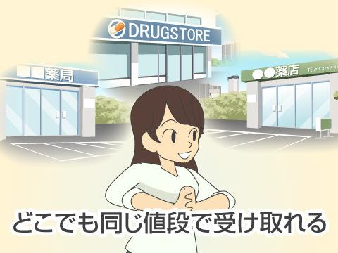 ドラッグストアで処方薬を受け取るメリット