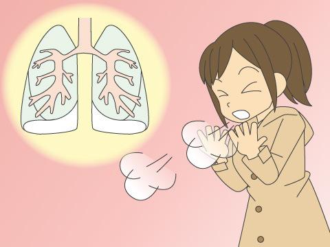 たんが出ないせきの場合(乾性咳嗽)