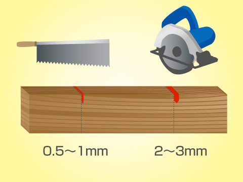 切断する道具の刃の厚みを考える